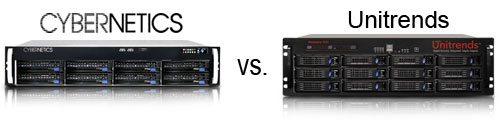 Compare with Unitrends products